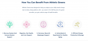 athletic greens nutrition facts