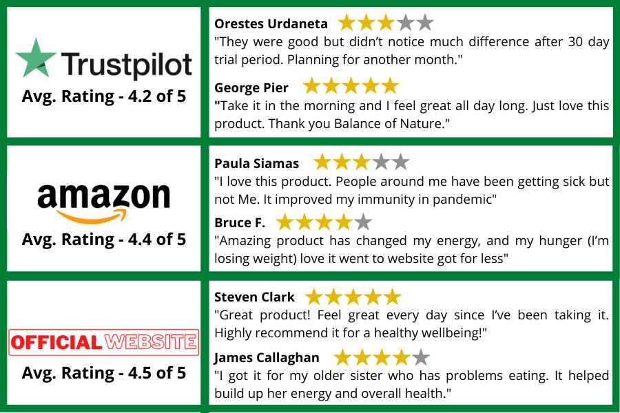 balance of nature com reviews
